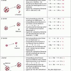 Radioaktiver Zerfall Berechnen : radioaktiver zerfall und halbwertszeit in chemie ~ Themetempest.com Abrechnung
