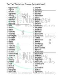 Tier Two Vocabulary Word List