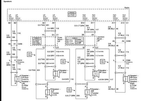 similiar 2003 chevy silverado stereo wiring diagram keywords wiring diagram 2004 chevy radio wiring diagram 2004 car pictures