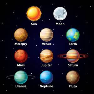 planets for kids | kids room | Pinterest | Planets, Planet ...