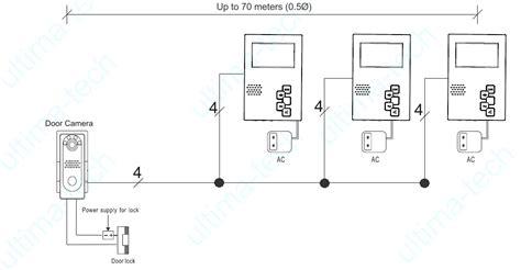 video intercom system waterproof door camera hands  video doorphone ebay