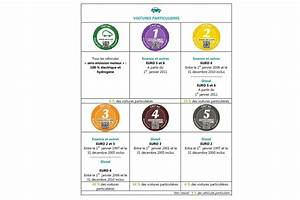 Vignette Crit Aire : pastille cologique les nouvelles vignettes crit 39 air d voil es photo 2 l 39 argus ~ Medecine-chirurgie-esthetiques.com Avis de Voitures
