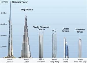Republic Of Durian: Kingdom Tower 1000 meter!