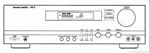 Harman Kardon Avr10 - Manual - Audio Video Receiver