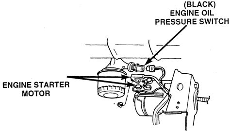Mitsubishi Pressure Sending Unit Wiring Diagram by Repair Guides Sending Units And Sensors Pressure