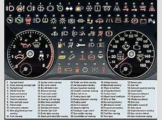 dashboard warning lights renault clio – Tower Garage