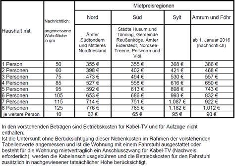 Sozialamt Wohnung 1 Person by Neue Urteile Hartz 4 Neue Gesetze 196 Nderungen