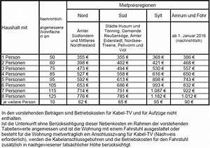 Hausbau Kosten Kalkulieren Excel : nebenkosten wohnung rechner der vergleich von miete und ~ Lizthompson.info Haus und Dekorationen