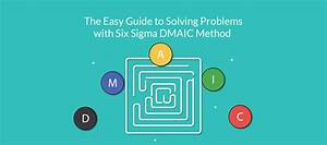 How To Use Dmaic Process To Solve Problems