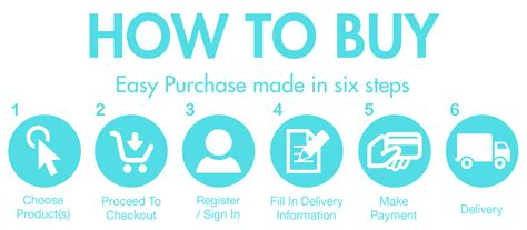 how to buy in how to buy