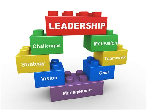 The Most Important Leadership Skill There Is