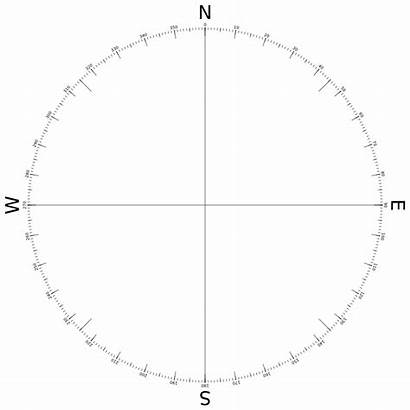 Compass Rose Cliparts Clipart Library Circle Clip