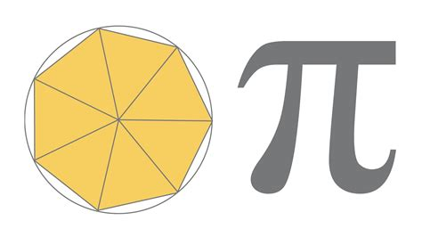 Archimedes Pi Approximation