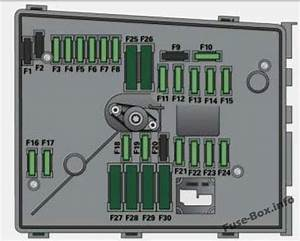 8p Audi A3 Fuse Box Diagram