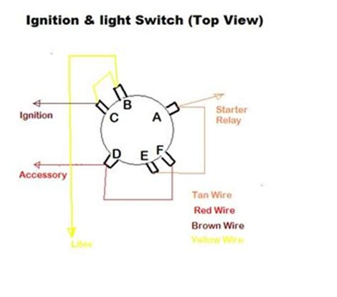 Solved Ignition Diagram Fxst Fixya