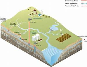 Nwa 2015  Ord  Notes  Supporting Information For Water