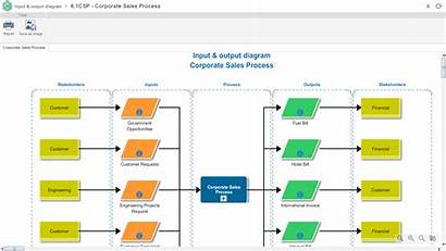 Bpmn Input Output Diagram Process Business Software