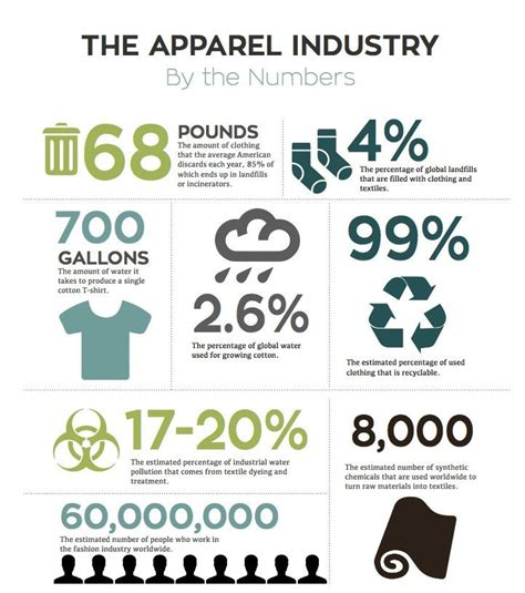 sustainable clothing brands    wearing