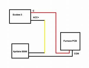 Ecobee4 Humidifier Wiring Diagram