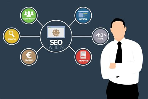 Seo Manager by Free Images Seo Analysis The Community Manager