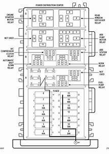 97 Jeep Wrangler Fuse Diagram