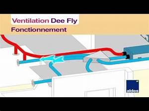 Vmc Double Flux Renovation : ventilation double flux dee fly youtube ~ Melissatoandfro.com Idées de Décoration