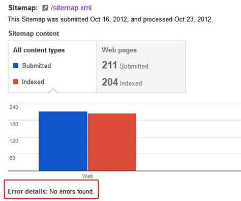 Dynamic Search Ads Dsa Google Adwords How Your