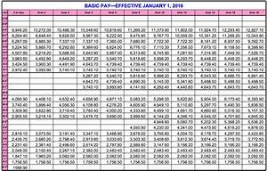 Archiezzle 39 S True Military Pay Chart 2016