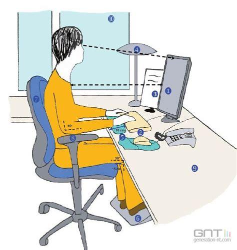 poste de travail ergonomique bureau travail sur écran inserm