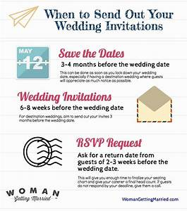 this is when you should send out your wedding invitations With how to send wedding invitations with rsvp