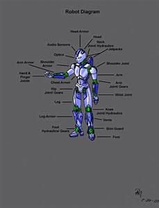Robot Diagram By Laserbot On Deviantart
