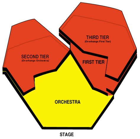 Segerstrom Performing Arts Seating Chart Arenda Stroy