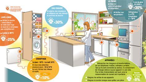 robinet cuisine qui fuit quels gestes pour faire des économies d 39 énergie chez soi