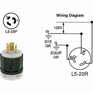 50 Amp Hubbell Twist Lock Plug Wiring Diagram