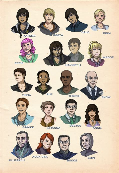 the hunger characters list with pictures hunger games fans december 2010