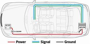Crutchfield Car Stereo Subwoofer Wiring Diagram : wiring for car amplifier layout car audio setup diagram ~ A.2002-acura-tl-radio.info Haus und Dekorationen