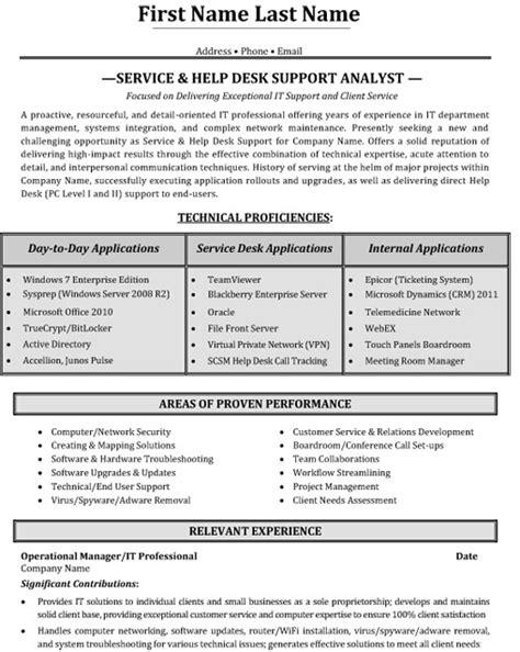 customer service help desk job description computer help desk job description