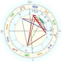 georges méliès natal chart anne rodden horoscope for birth date 30 may 1930 born in