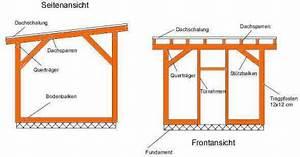 Holzhütte Selber Bauen Kosten : frag den heimwerker google ~ Markanthonyermac.com Haus und Dekorationen