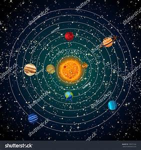 Solar System Sun Planets Stars Stock Illustration ...