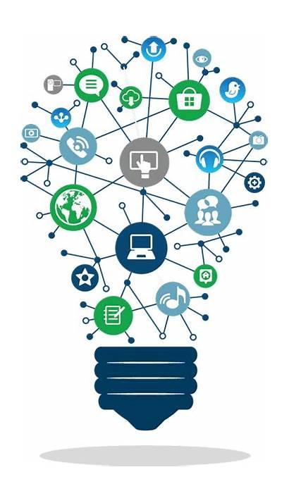 Digital Marketing Things Wsi Craft Network Global