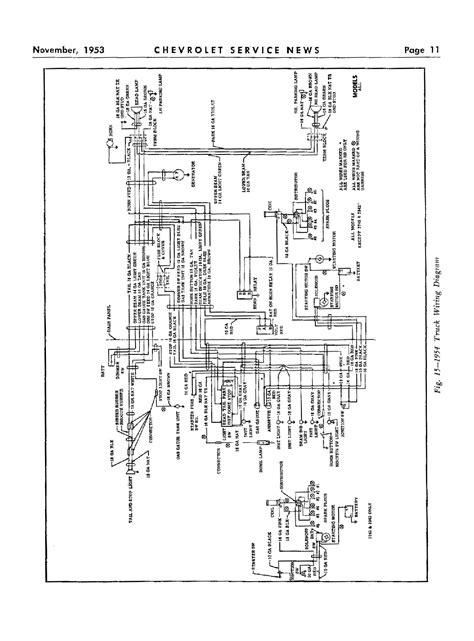 2001 workhorse chassis wiring diagram imageresizertool