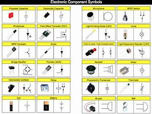 Electronic Symbols Activity  U0026 A3 Poster By Clarvise