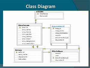 Payroll Management  Payroll Management Uml Diagrams