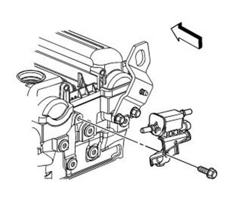 Check Engine Code Help Chevy Hhr Network