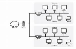 Network Diagram Software For Teams
