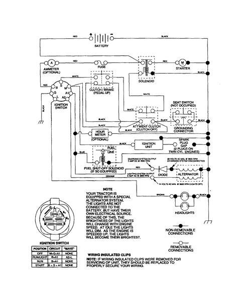 Poulan Mower Wiring Diagram by Lawn Mower Schematics Wiring Diagram