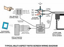 Hd wallpapers home projector wiring diagram hd3dlovepatternhd hd wallpapers home projector wiring diagram asfbconference2016 Images