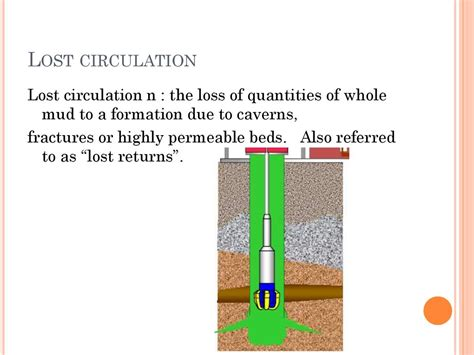 illustrated drilling glossary