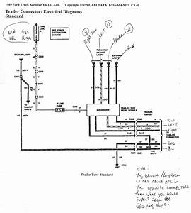1996 Ford F 250 Trailer Wiring Harness Diagram